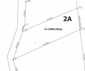 Land for sale, TECJ282060